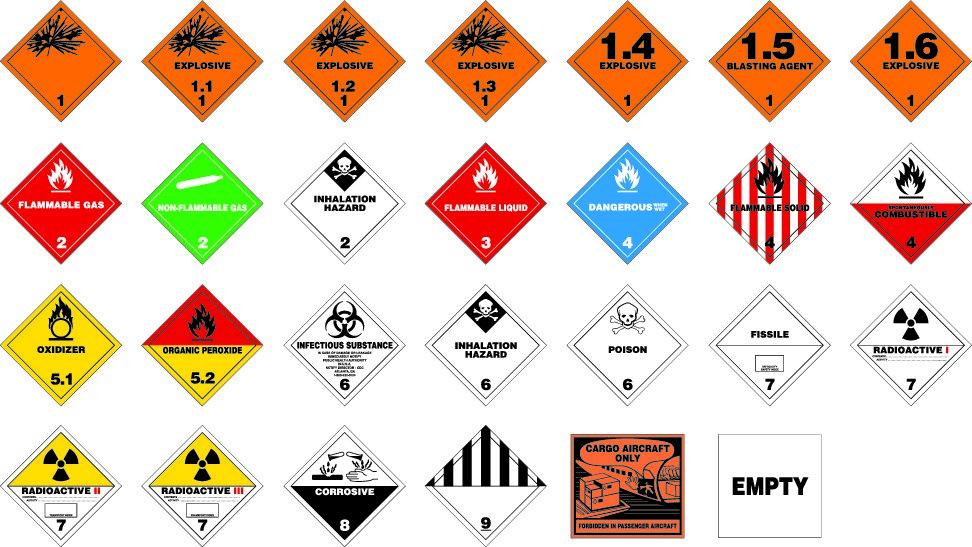 hazardous waste deutsch